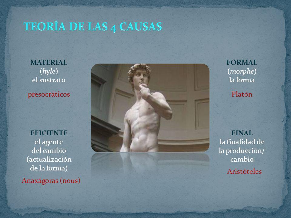 TEORÍA DE LAS 4 CAUSAS MATERIAL (hyle) el sustrato FORMAL (morphé)