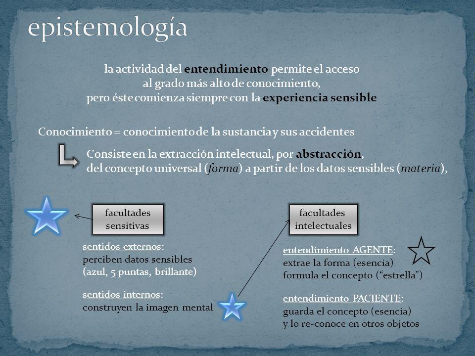 epistemología la actividad del entendimiento permite el acceso