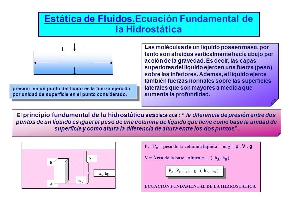 Estática de Fluidos.Ecuación Fundamental de la Hidrostática