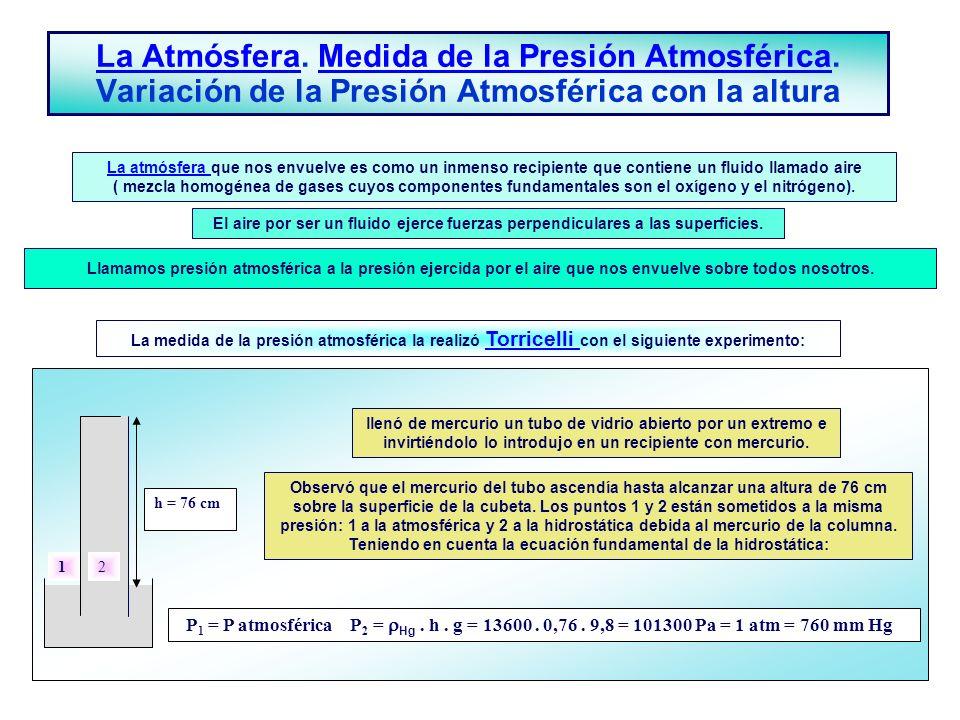 La Atmósfera. Medida de la Presión Atmosférica