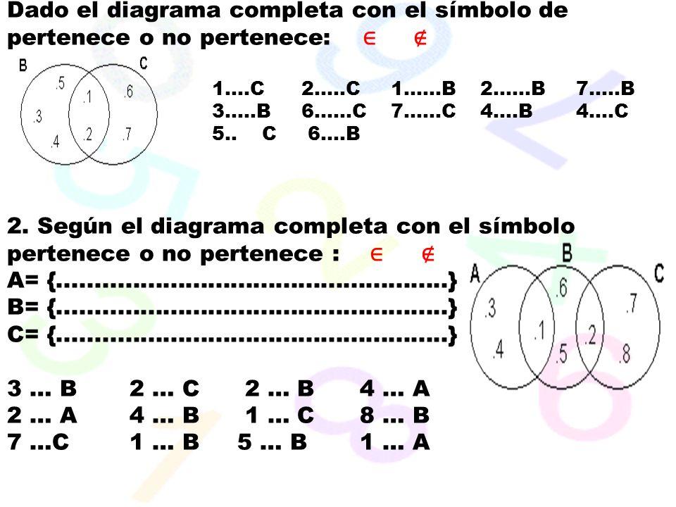 Dado el diagrama completa con el símbolo de pertenece o no pertenece: ∈ ∉ 1....C 2.....C 1......B 2......B 7.....B 3.....B 6......C 7......C 4....B 4....C 5..