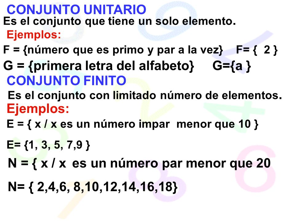 G = {primera letra del alfabeto} G={a } CONJUNTO FINITO