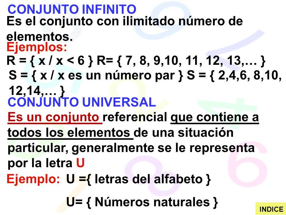 Es el conjunto con ilimitado número de elementos.