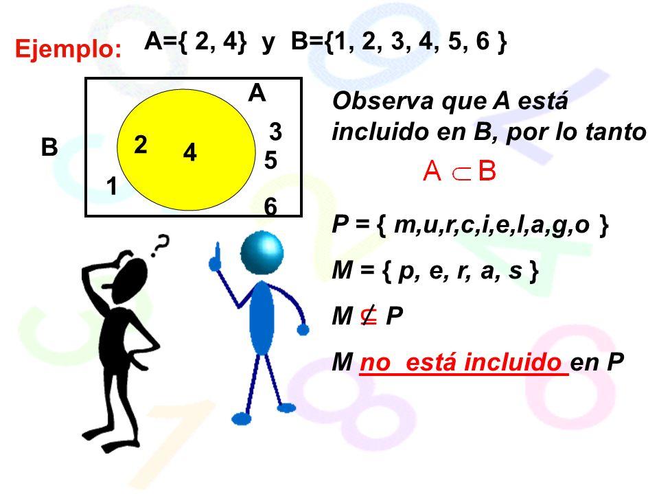 A={ 2, 4} y B={1, 2, 3, 4, 5, 6 } Ejemplo: A. Observa que A está incluido en B, por lo tanto. P = { m,u,r,c,i,e,l,a,g,o }