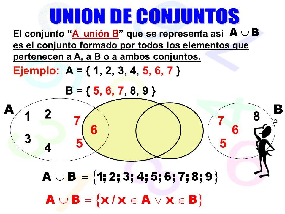 UNION DE CONJUNTOS
