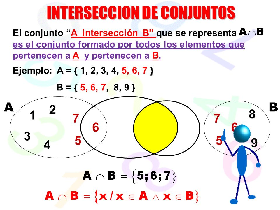 INTERSECCION DE CONJUNTOS