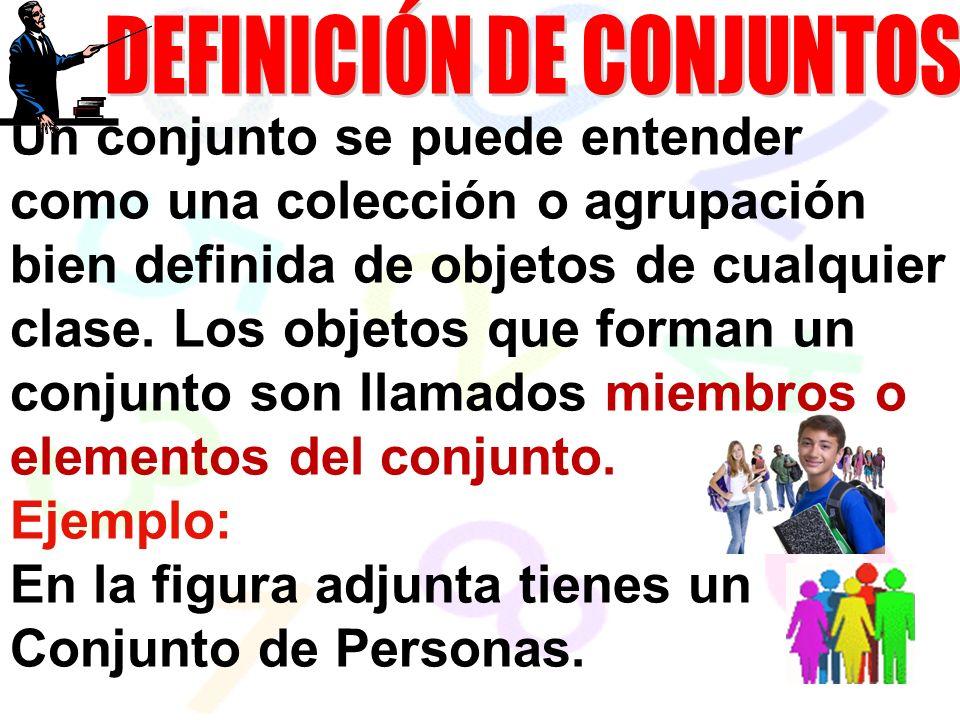 DEFINICIÓN DE CONJUNTOS
