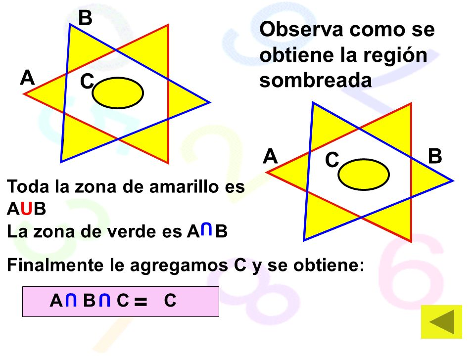 = B Observa como se obtiene la región sombreada A C A B C