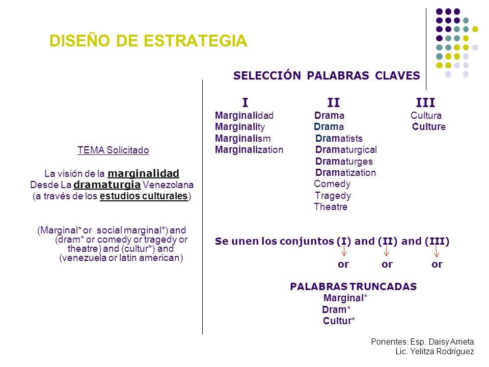 DISEÑO DE ESTRATEGIA I II III SELECCIÓN PALABRAS CLAVES
