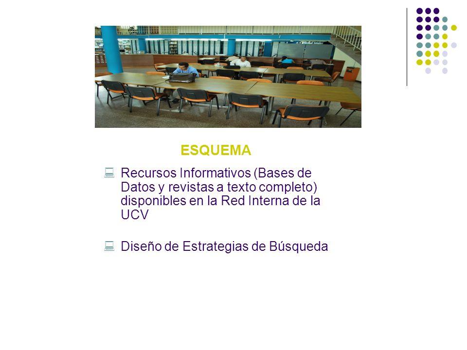 ESQUEMA Recursos Informativos (Bases de Datos y revistas a texto completo) disponibles en la Red Interna de la UCV.