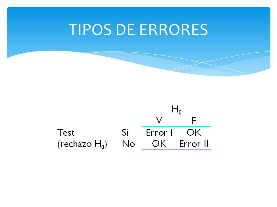 TIPOS DE ERRORES