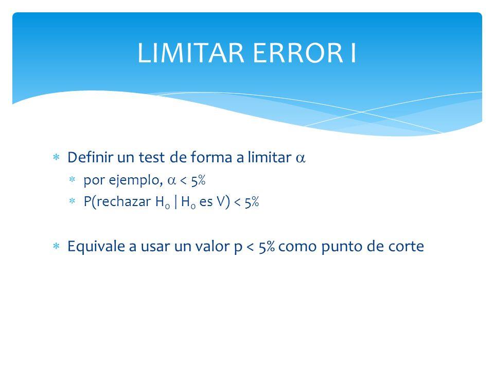 LIMITAR ERROR I Definir un test de forma a limitar 