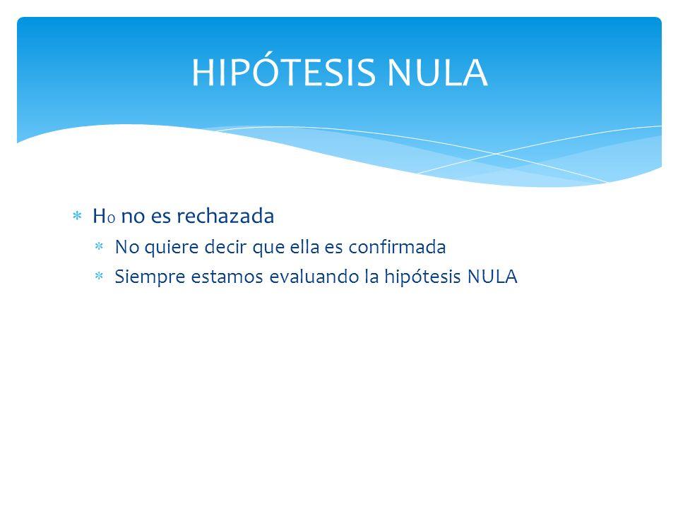 HIPÓTESIS NULA H0 no es rechazada