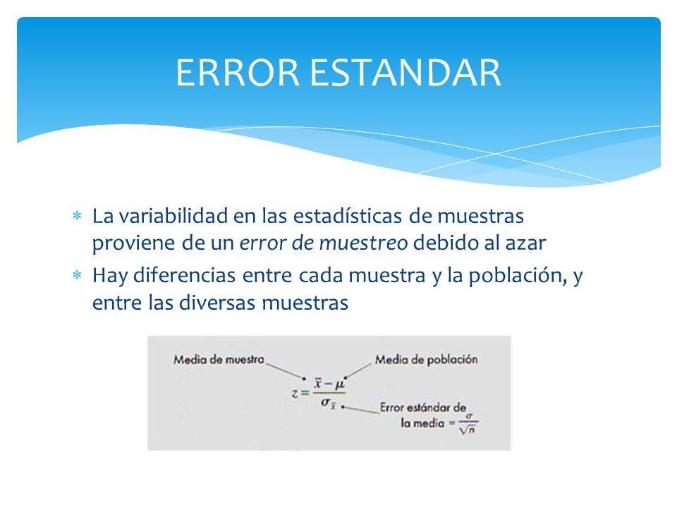 ERROR ESTANDARLa variabilidad en las estadísticas de muestras proviene de un error de muestreo debido al azar.
