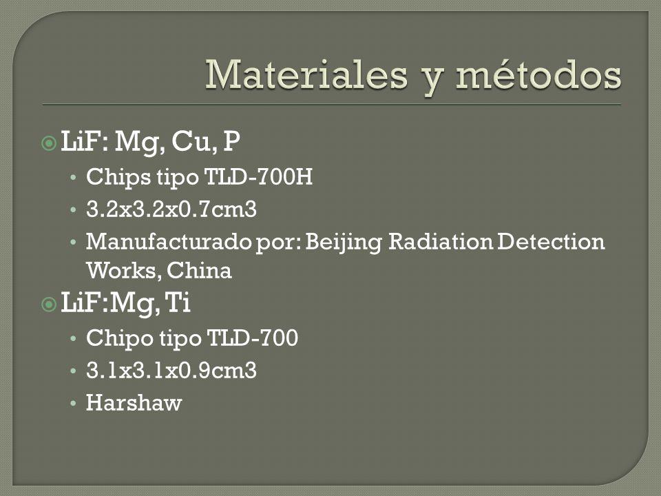 Materiales y métodos LiF: Mg, Cu, P LiF:Mg, Ti Chips tipo TLD-700H