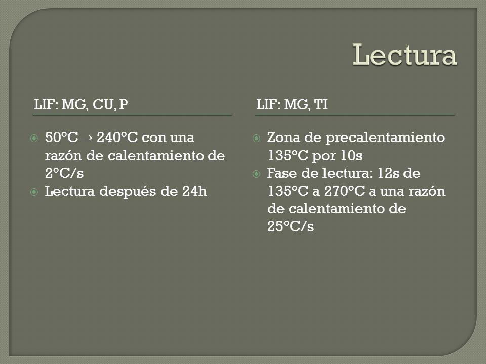 Lectura LiF: Mg, Cu, P LiF: Mg, Ti
