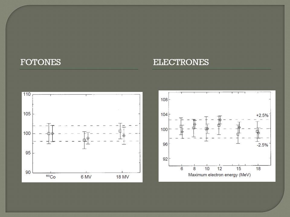 Fotones electrones