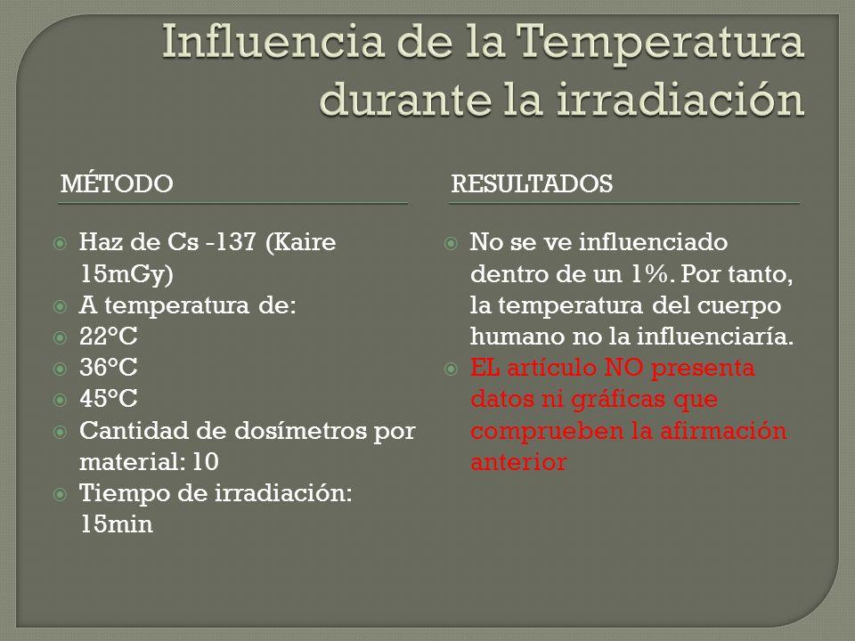 Influencia de la Temperatura durante la irradiación