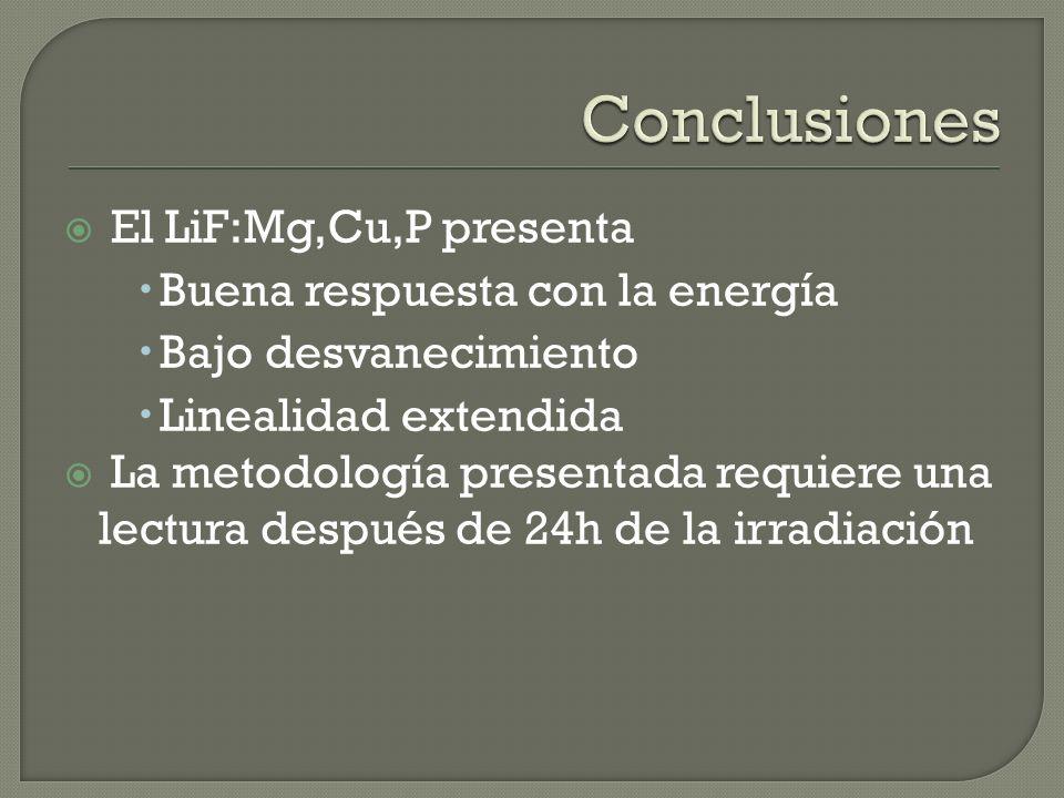 Conclusiones El LiF:Mg,Cu,P presenta Buena respuesta con la energía