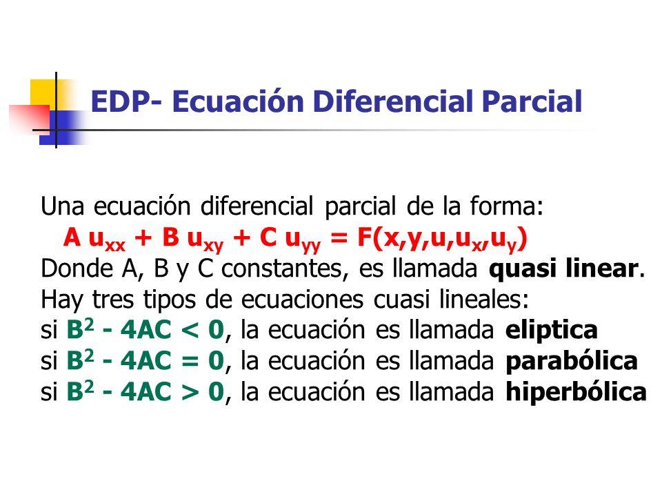 EDP- Ecuación Diferencial Parcial
