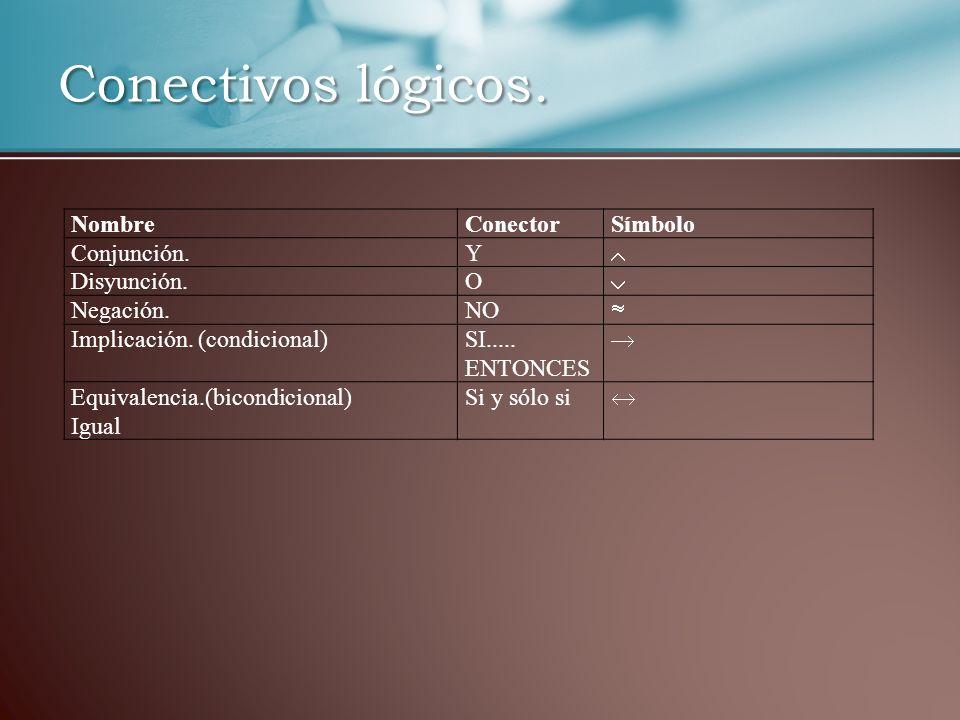 Conectivos lógicos. Nombre Conector Símbolo Conjunción. Y 