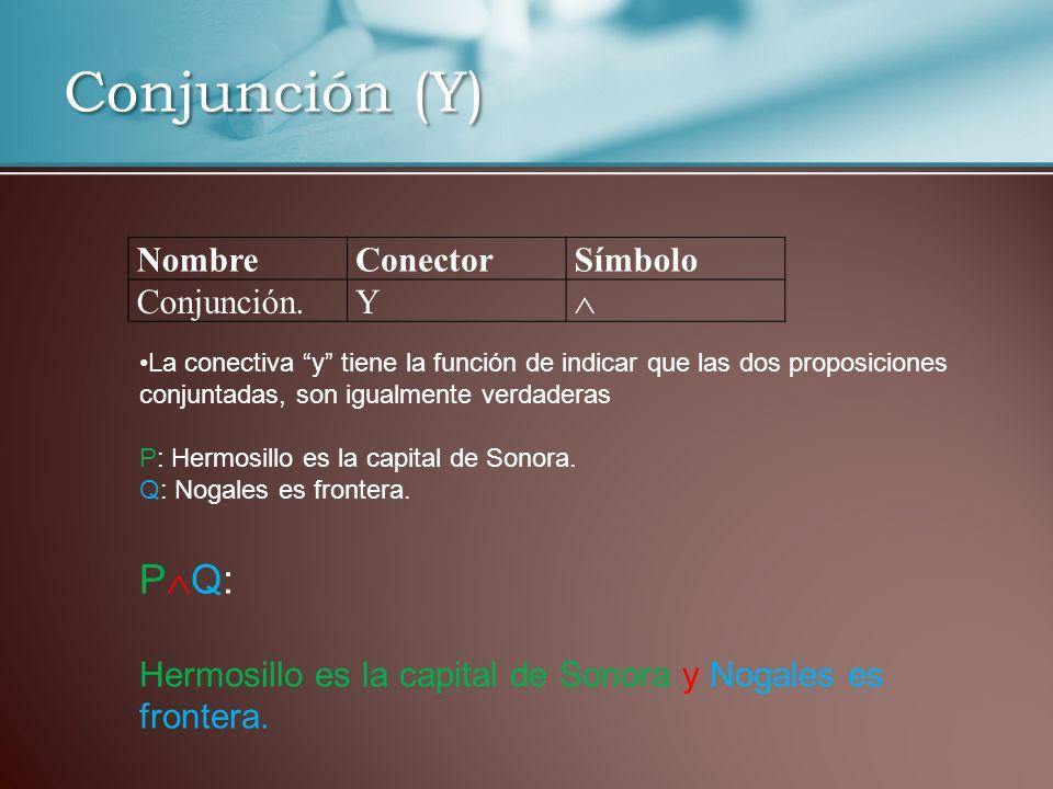 Conjunción (Y) PQ: Nombre Conector Símbolo Conjunción. Y 