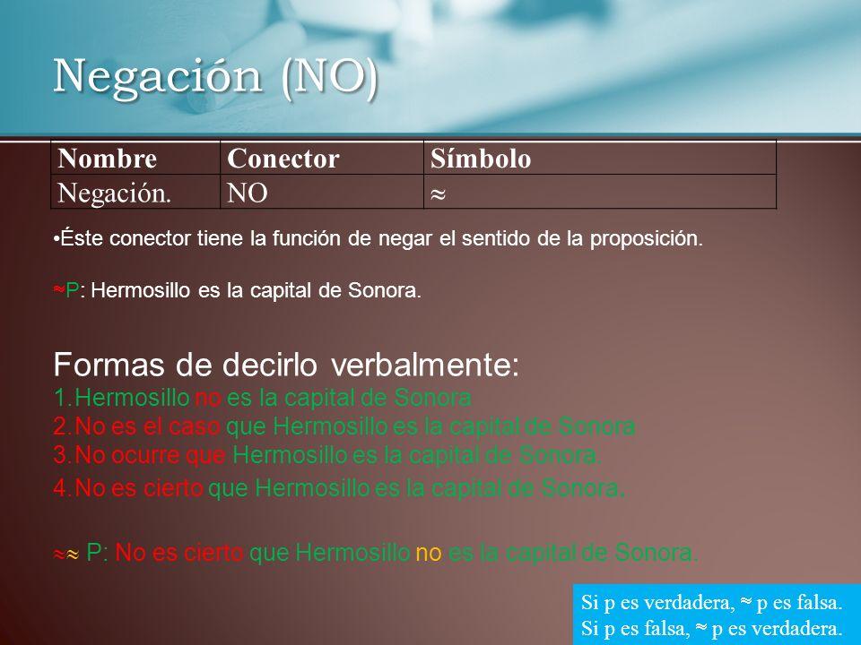 Negación (NO) Formas de decirlo verbalmente: Nombre Conector Símbolo