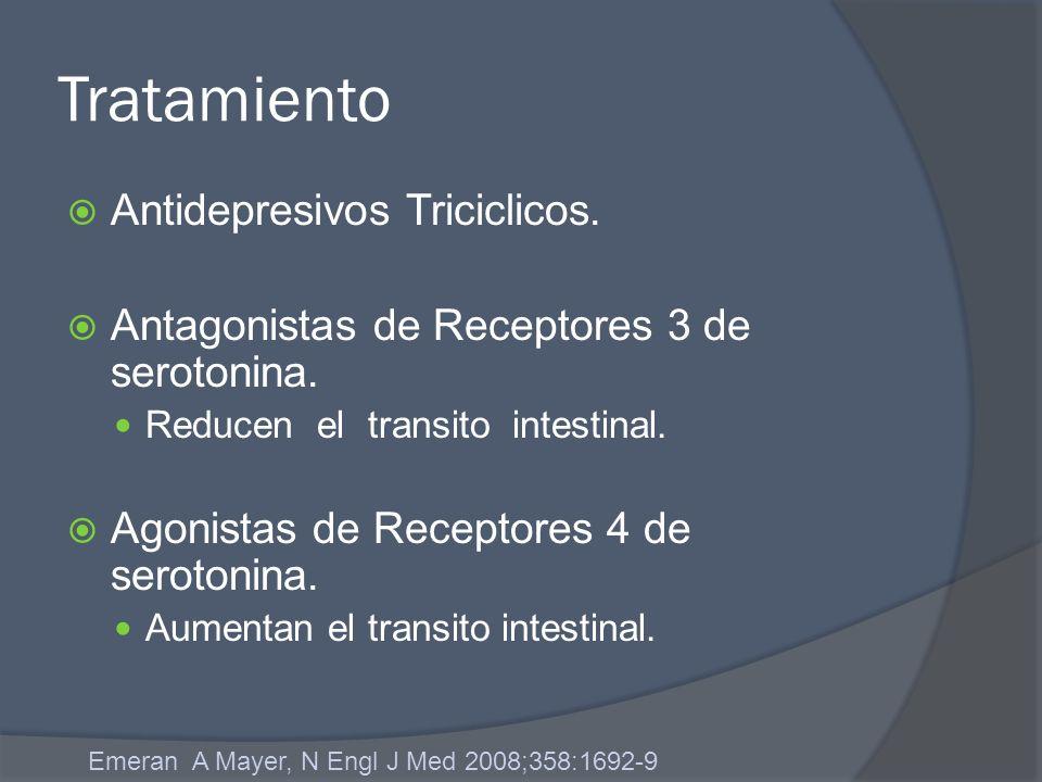 Tratamiento Antidepresivos Triciclicos.