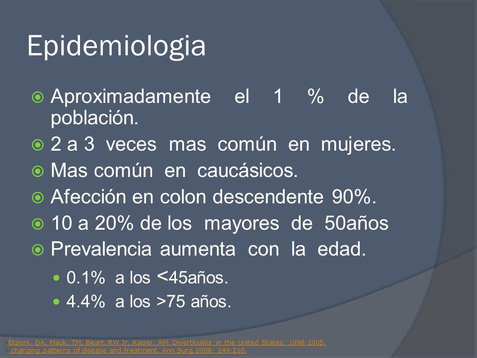 Epidemiologia Aproximadamente el 1 % de la población.