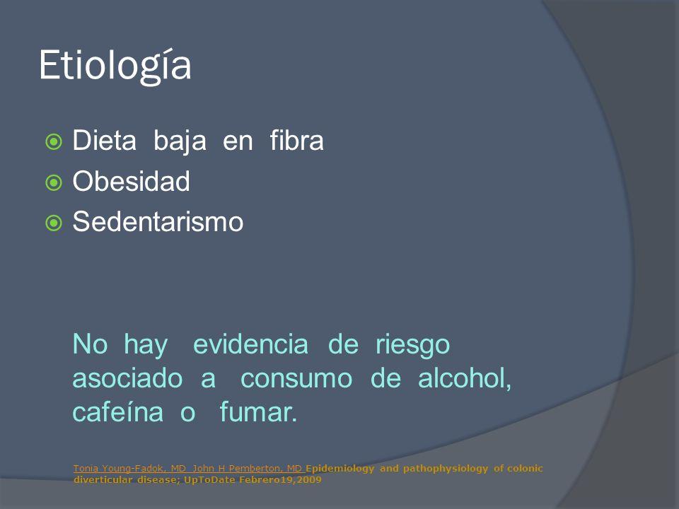 Etiología Dieta baja en fibra Obesidad Sedentarismo