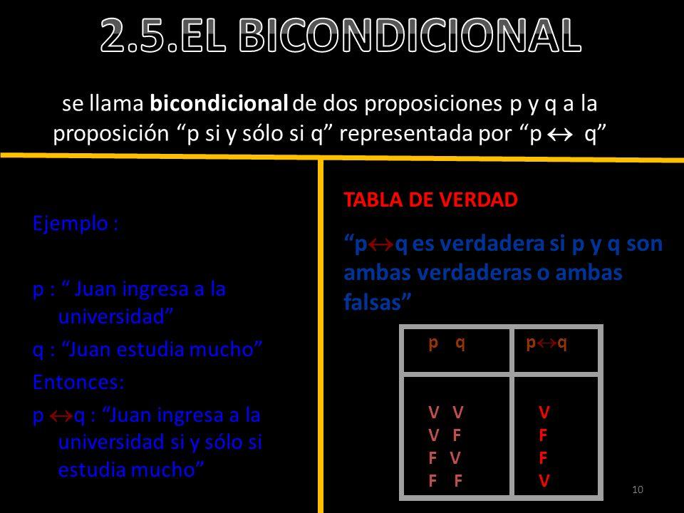 2.5.EL BICONDICIONAL se llama bicondicional de dos proposiciones p y q a la proposición p si y sólo si q representada por p  q
