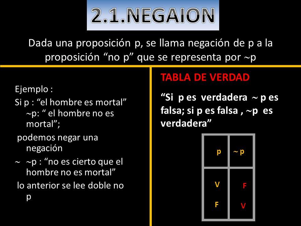 2.1.NEGAION Dada una proposición p, se llama negación de p a la proposición no p que se representa por p.