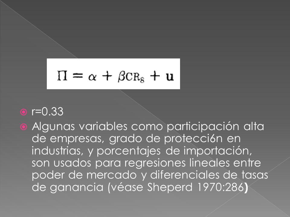 r=0.33