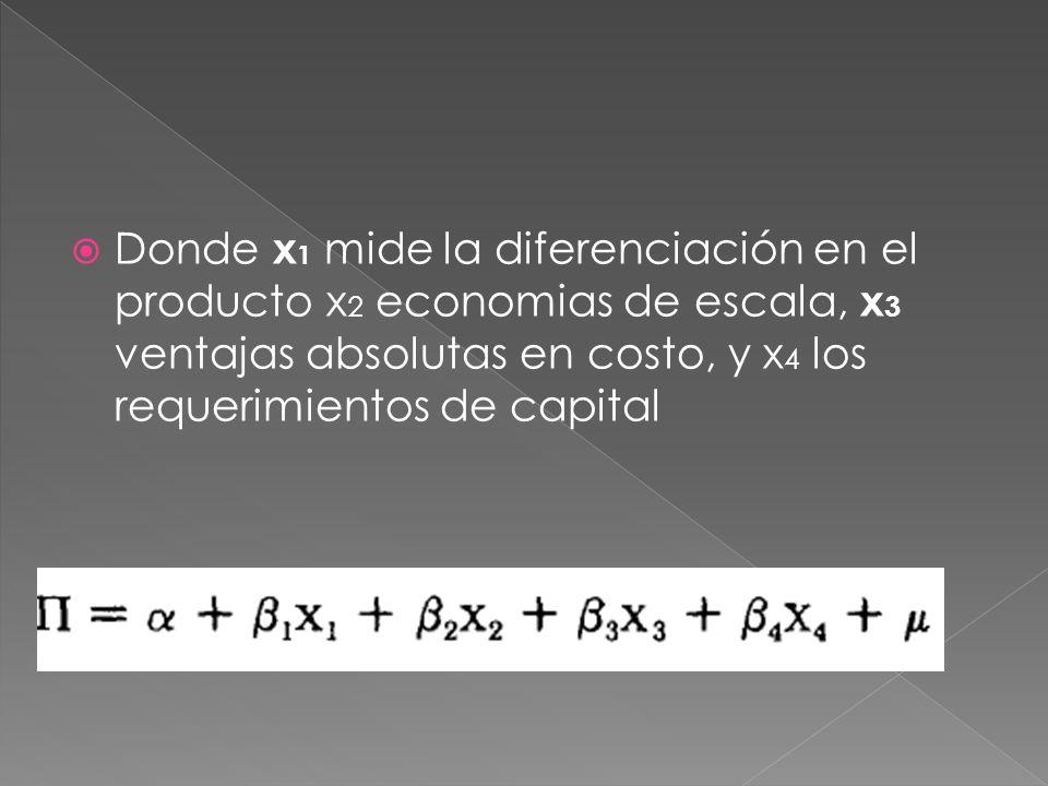 Donde x1 mide la diferenciación en el producto x2 economias de escala, x3 ventajas absolutas en costo, y x4 los requerimientos de capital