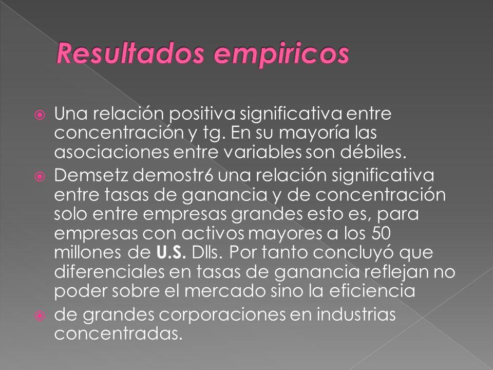 Resultados empiricos Una relación positiva significativa entre concentración y tg. En su mayoría las asociaciones entre variables son débiles.