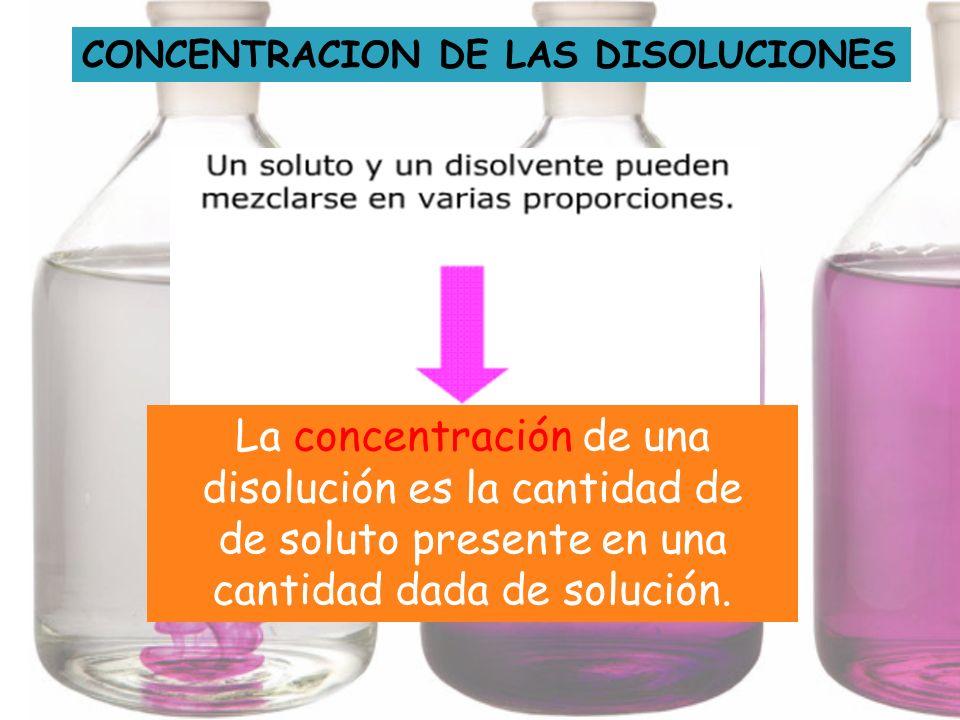 CONCENTRACION DE LAS DISOLUCIONES