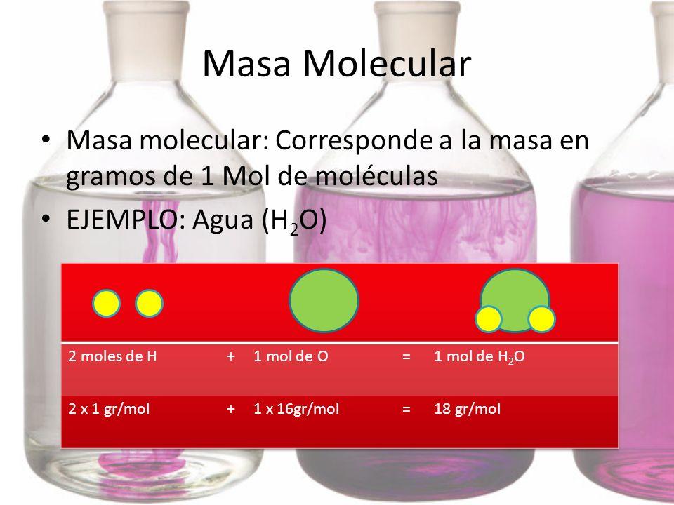 Masa Molecular Masa molecular: Corresponde a la masa en gramos de 1 Mol de moléculas. EJEMPLO: Agua (H2O)