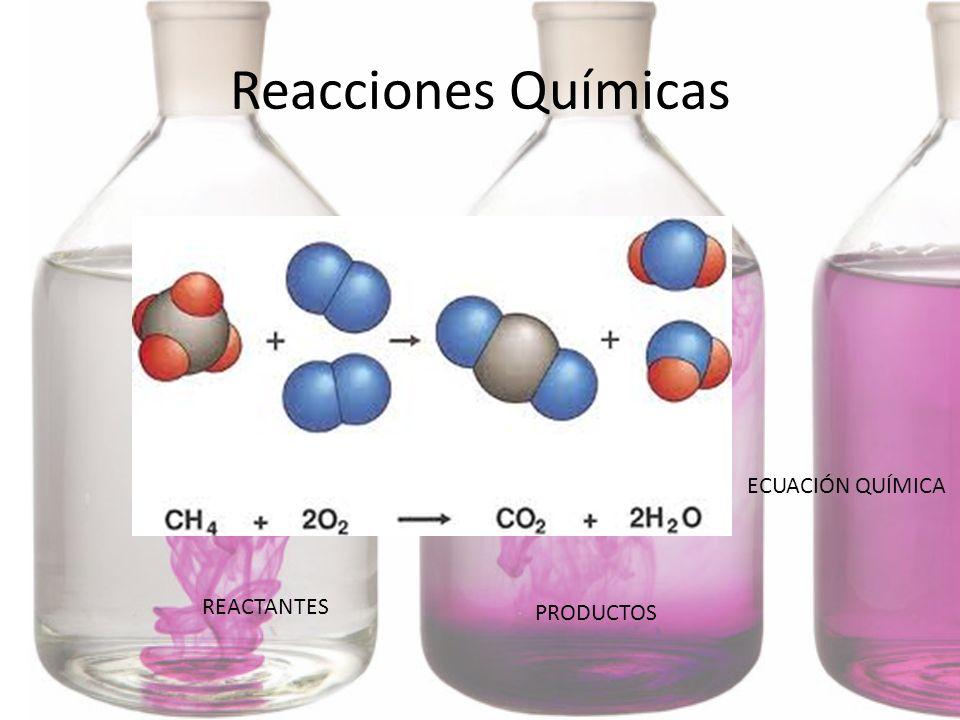 Reacciones Químicas ECUACIÓN QUÍMICA REACTANTES PRODUCTOS