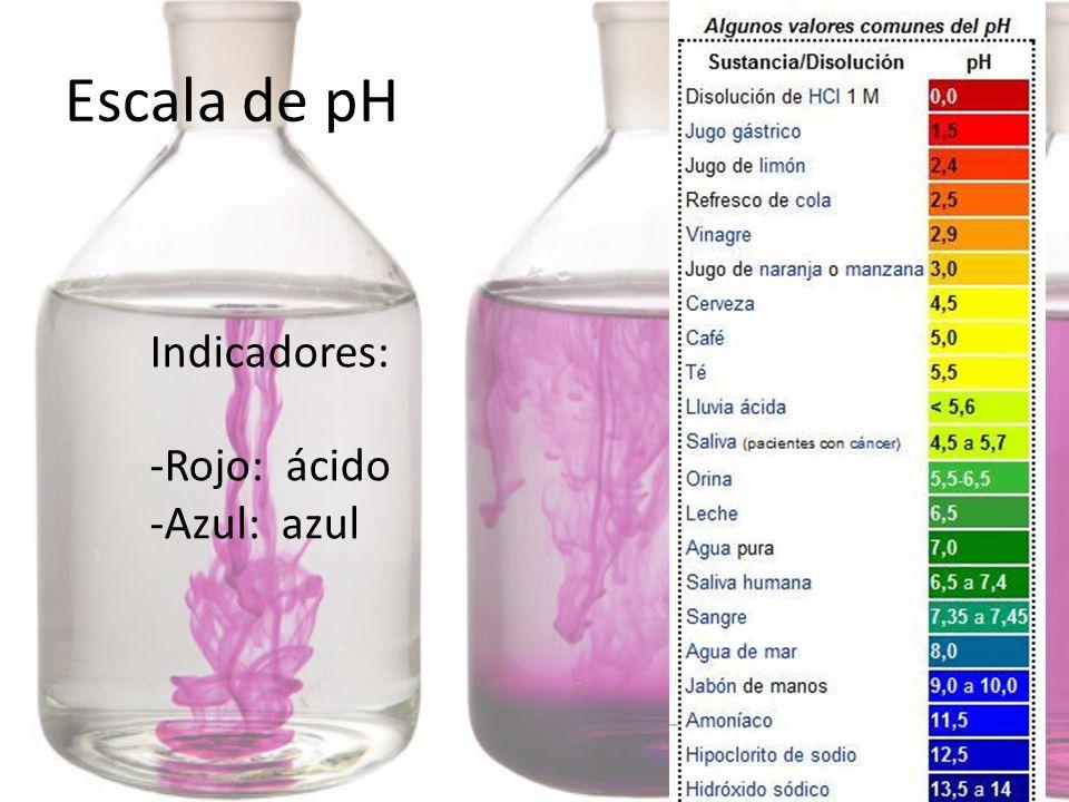 Escala de pH Indicadores: Rojo: ácido Azul: azul