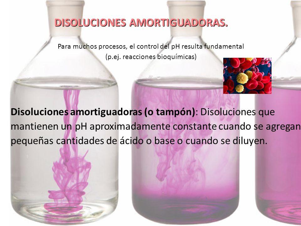 DISOLUCIONES AMORTIGUADORAS.