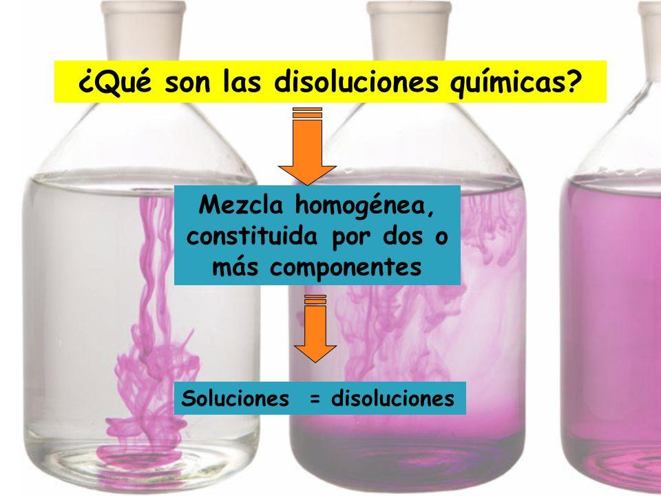 ¿Qué son las disoluciones químicas