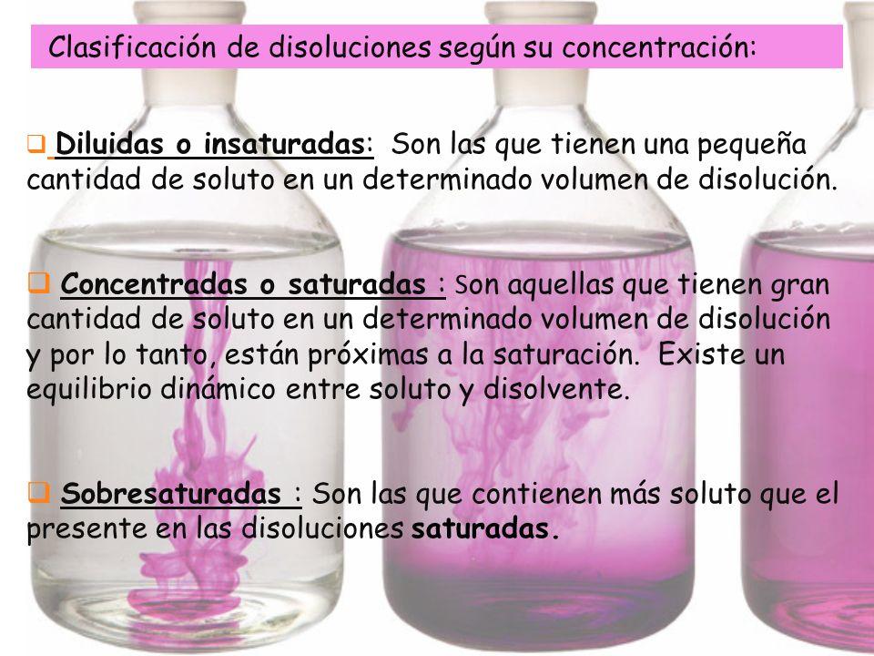 Clasificación de disoluciones según su concentración: