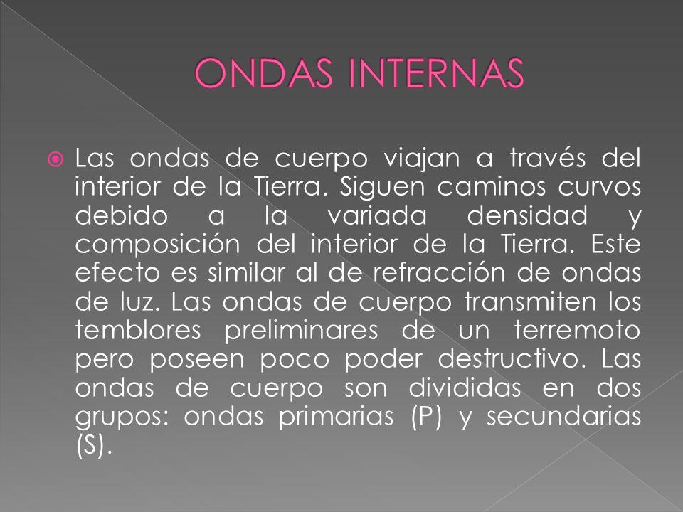ONDAS INTERNAS
