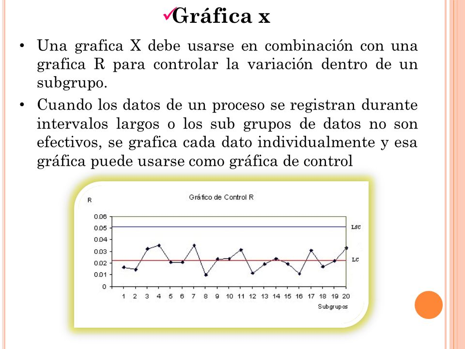 Gráfica x Una grafica X debe usarse en combinación con una grafica R para controlar la variación dentro de un subgrupo.