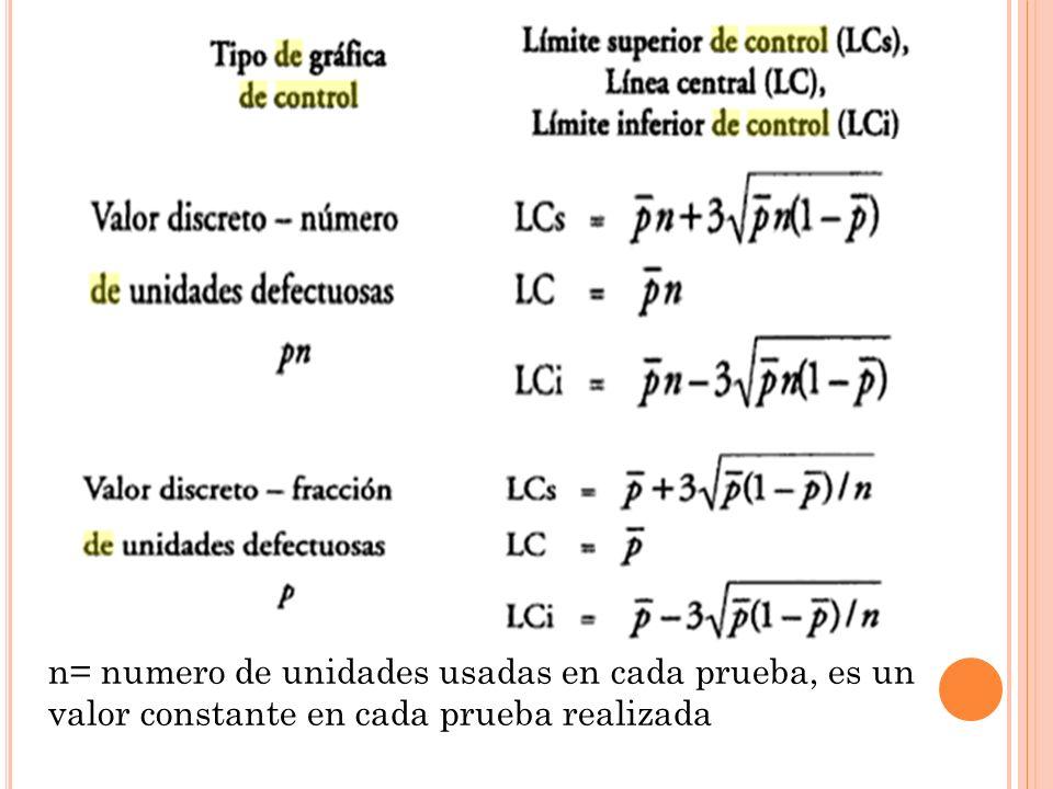n= numero de unidades usadas en cada prueba, es un valor constante en cada prueba realizada