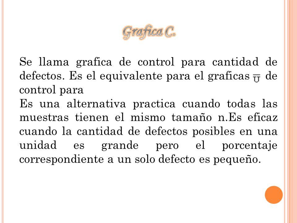 Grafica C. Se llama grafica de control para cantidad de defectos. Es el equivalente para el graficas de control para.