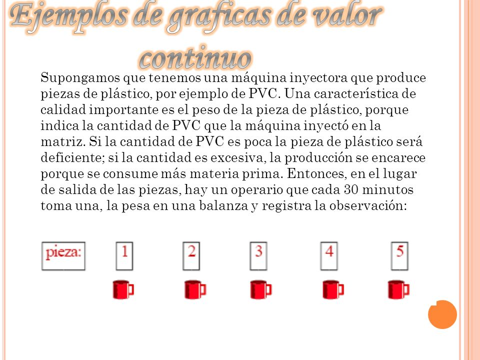 Ejemplos de graficas de valor continuo