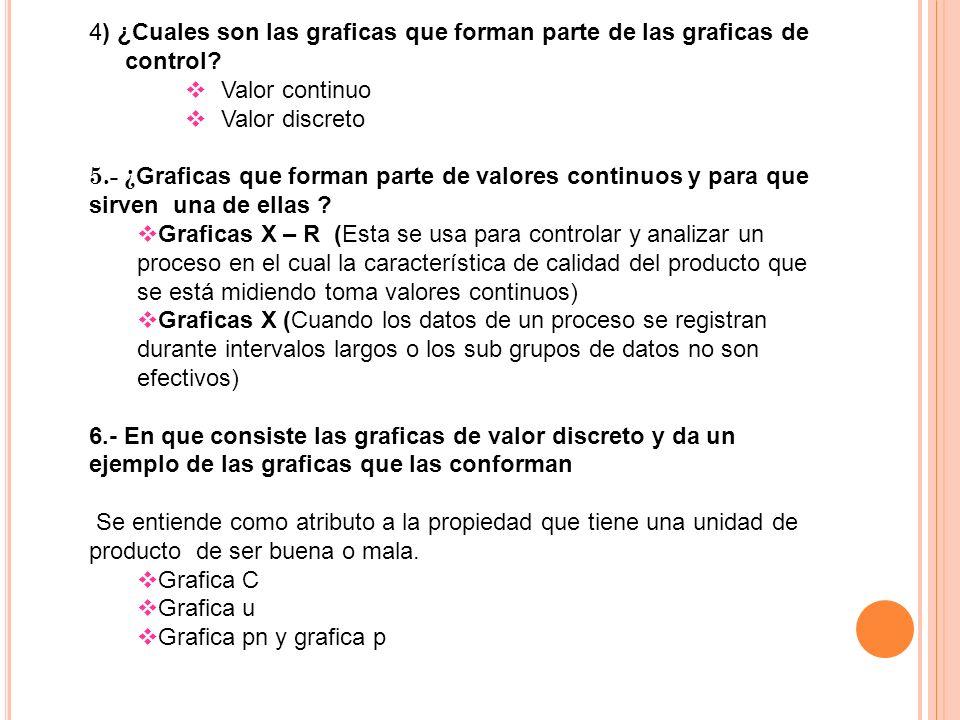 4) ¿Cuales son las graficas que forman parte de las graficas de control