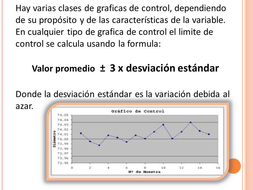 Valor promedio ± 3 x desviación estándar