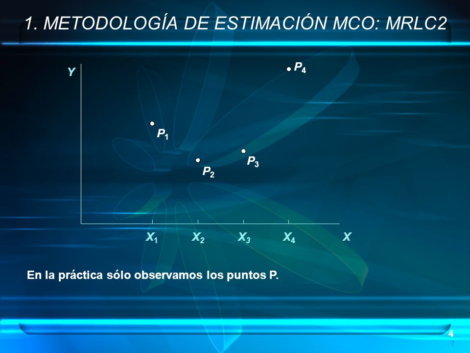 1. METODOLOGÍA DE ESTIMACIÓN MCO: MRLC2